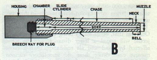 GUN-BARL-CONSTRUCTION-1